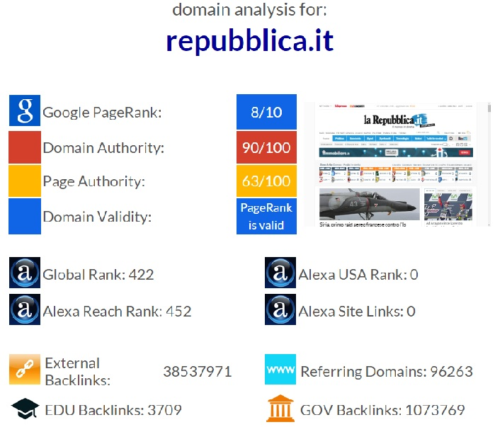 resultati checkpagerank